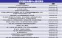 http://www.szminfu.com/shishangchaoliu/24832.html