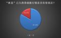 http://www.weixinrensheng.com/junshi/1188456.html
