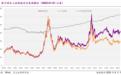 A股里程碑!新上证指数正式亮相,科创板入列,对市场有何影响?