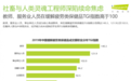 《2019年中国大健康消费发展白皮书》发布 主流电商平台保健类产品成交额破450亿