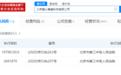 人人车关联公司新增被执行人信息 累计执行标的近2248万