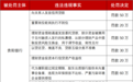 10張罰單合計罰款280萬元!貴陽銀行上市四年表現不佳、風險提升