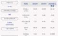 天威视讯:前三季度净利润约1.28亿元,同比下降20.05%