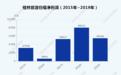 桂林旅游旗下一家公司将破产清算  仍有多家亏损子公司待处理