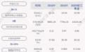 拓日新能:深圳市奥欣投资发展有限公司解除质押4550万股及再质押3500万股