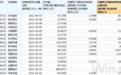 本周操盘攻略:节前抱团股持续反弹,A股核心资产企稳了?