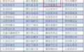 """井冈山市上榜""""2020中国县域旅游综合竞争力百强县市"""""""