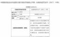 銀行財眼丨浙商銀行臺州分行被罰95萬 因信貸資金違規流入樓市等問題