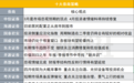 """十大券商策略:四月收阳为大概率事件 年报/季报中寻找""""新共识"""""""