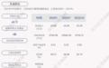 亞威股份:籌劃控制權變更 于9月2日起停牌