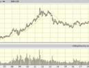 美联储纪要再度抛出这个问题:紧还是松?对金价有利不利?