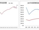专栏 | 李永:特朗普的目标是获得利益还是打伤中国?