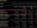 长线牛股之石基信息(002153)