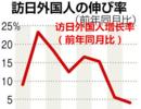 台风暴雨地震不断!9月访日游客5年来首次负增长