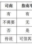 """中国古代科技""""四大奇器"""" 其中三个只是传说?"""