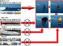 凤凰军评:东亚神盾舰对比 052D最全面韩日有硬伤