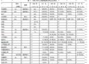专题研究:近代中国的第一批股份制企业