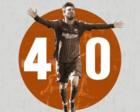 观赛日西甲:梅西第400场365个进球称霸联赛 宇宙队迎来库蒂尼奥