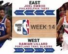 NBA今日公布周最佳:76人中锋恩比德和开拓者后卫利拉德