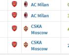4场欧联杯贡献4球2助攻,阿森纳没有奥巴梅扬还有他!