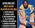美媒评NBA最被讨厌的十大球星:勇士三人上榜,杜兰特高居榜首!