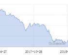 25日人民币对美元汇率中间价报6.3066 升163基点