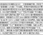 兵器百晓生:056型轻护舰 化解中国两大近海难题