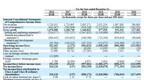 达内教育(TEDU.US)2020年年报:净亏损同比缩窄,创始人韩少云投票权为67.8%
