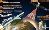 中国正式宣布!再见,欧美卫星!