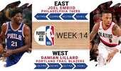 NBA周最佳:大帝恩比德当选 利拉德复出状态火爆