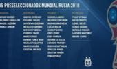 阿根廷公布世界杯35人名单:梅西领衔 小马哥入选