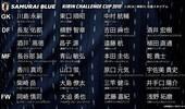 日本27人初选名单:香川领衔 J联赛射手王落选