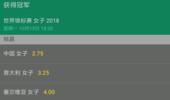 女排世锦赛最新夺冠赔率!中国队飙升到第一,力压塞尔维亚意大利