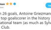 格里兹曼26球进入法国队史射手榜前十 现役第二