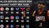 艾弗森晒图展示职业生涯对阵各队最高得分:给黑子看吧