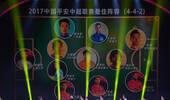 中超最佳阵容:上港4人恒大富力3人 后场全华班