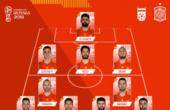 西班牙vs伊朗首发:卡瓦哈尔复出 迭戈科斯塔突前