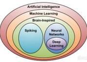 清华出品:最易懂的AI芯片报告!人才技术趋势都