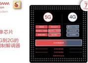 高通推出X55 5G modem:7Gbps速率,年底上市