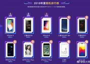 鲁大师2018年度假机排行榜公布:iPhone X假货最多