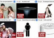 谷歌盘点20大最奇怪问题 第一名竟是它!