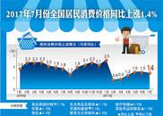 """中国经济用平稳运行态势开启2017年""""下半场"""""""