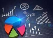 定制企业第一梯队整体向好,部分家具企业数据走低