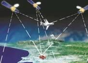 中国北斗为何突然与美国GPS信号兼容?真相在这里