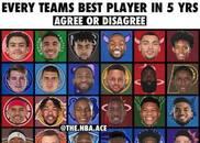 媒体晒图公布未来30年NBA各球队最佳球员