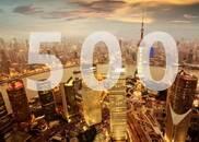 中国企业刷屏世界500强:10银行利润超万亿