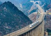 中国高铁:从四纵四横到八纵八横