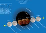 """""""超级蓝色血月""""将上演 NASA公布路径图及观测时间"""