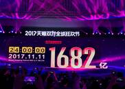 天猫双11全天成交额1682亿元 无线占比90%
