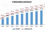 第41次《中国互联网络发展状况统计报告》全文